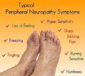 Nueroppathy Symptoms Slide