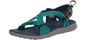 Columbia Women's Sport - Sporty Memory Foam Sandals