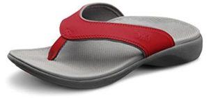 Dr.Comfort Women's  - Hallux Rigidus Flip Flop Sandals