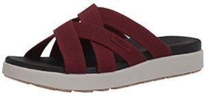Keen Women's Elle - Slide Sandal for Men and Women