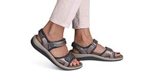 Orthofeet Sandals for PLantar Fasciitis