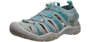 Keen Women's EVOFIT - Sandal for Water