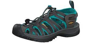 Keen Women's Whisper - Sandals for Wide Feet