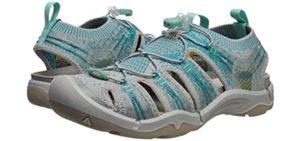KEEN Wide Width Sandals